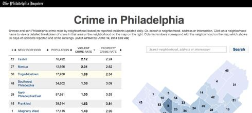Inquirer crime mapper tool screenshot